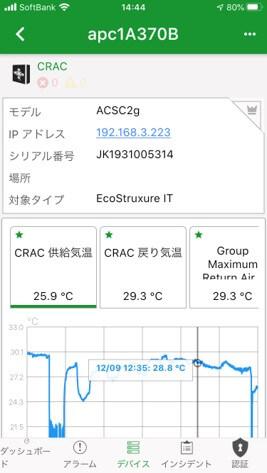 各社DCIMツールのスマホ表示を比較してリモートワーク対応レベルを検証してみました